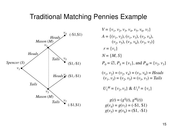 Traditional Matching Pennies Example