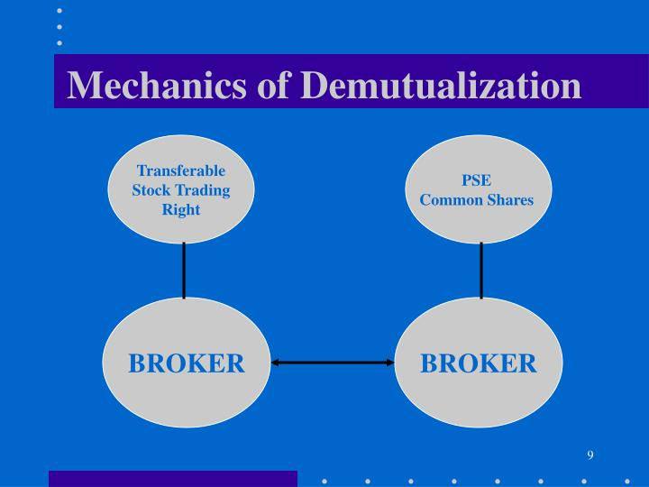 Mechanics of Demutualization