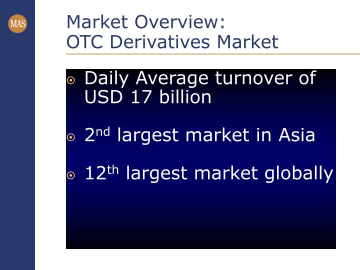 Market Overview: