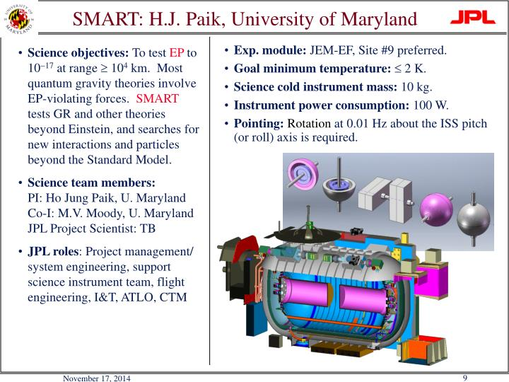 SMART: H.J. Paik, University of Maryland