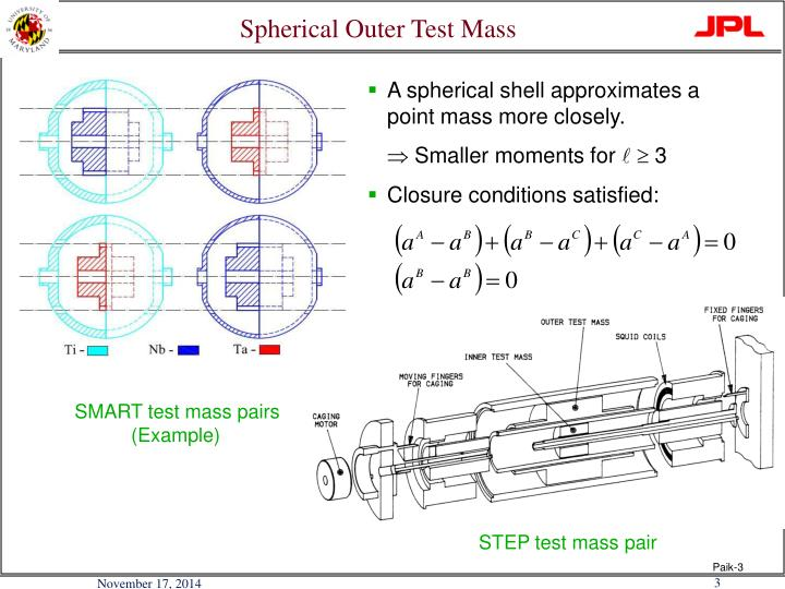 Spherical outer test mass