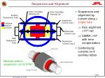 suspension and alignment