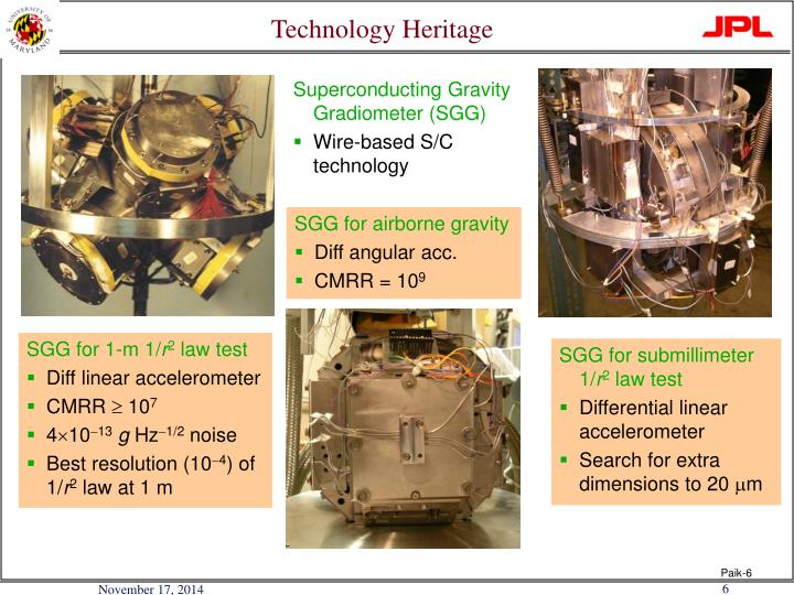 Technology Heritage