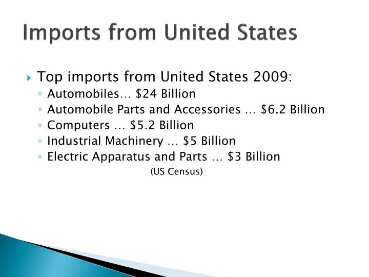 Imports from United States