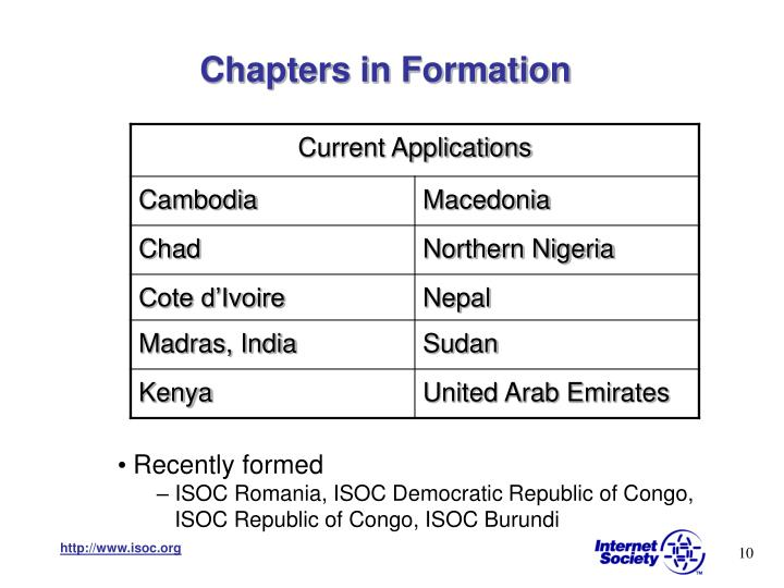 Chapters in Formation