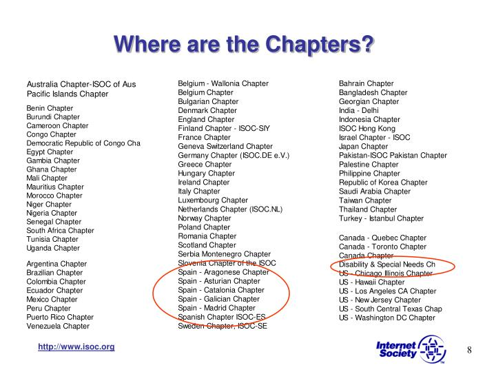Where are the Chapters?