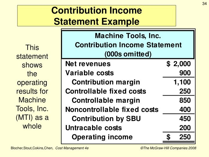 Contribution Income