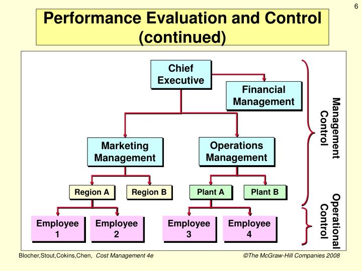 Performance Evaluation and Control (continued)