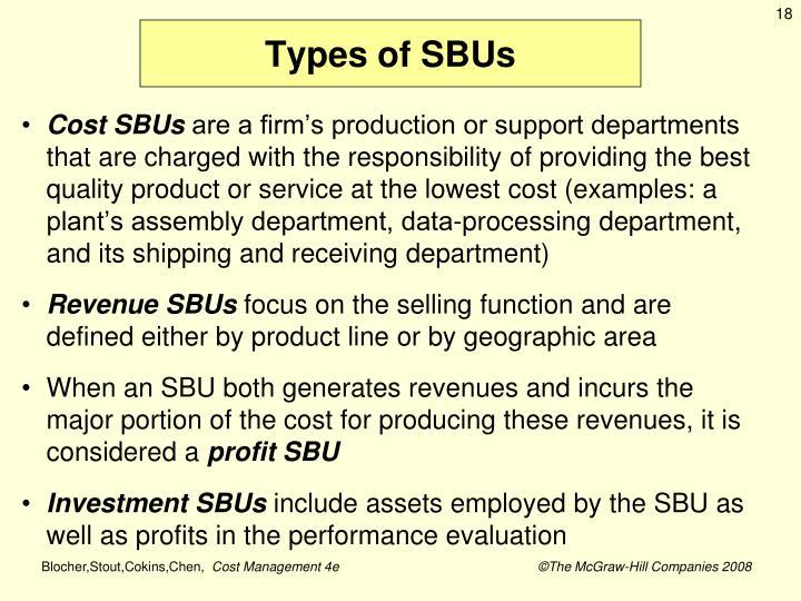 Types of SBUs