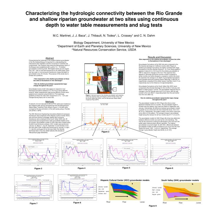 Characterizing the hydrologic connectivity between the Rio Grande and shallow riparian groundwater a...