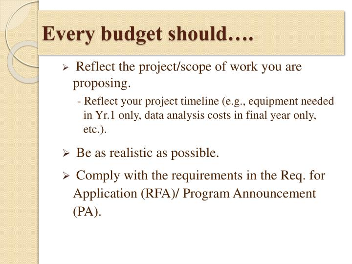 Every budget should….