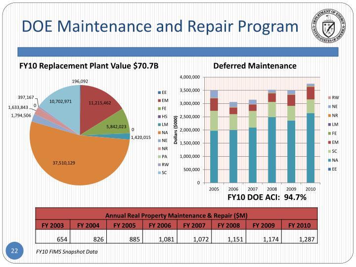 DOE Maintenance and Repair Program