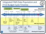 integrated fims data population and fy13 budget cycle timeline