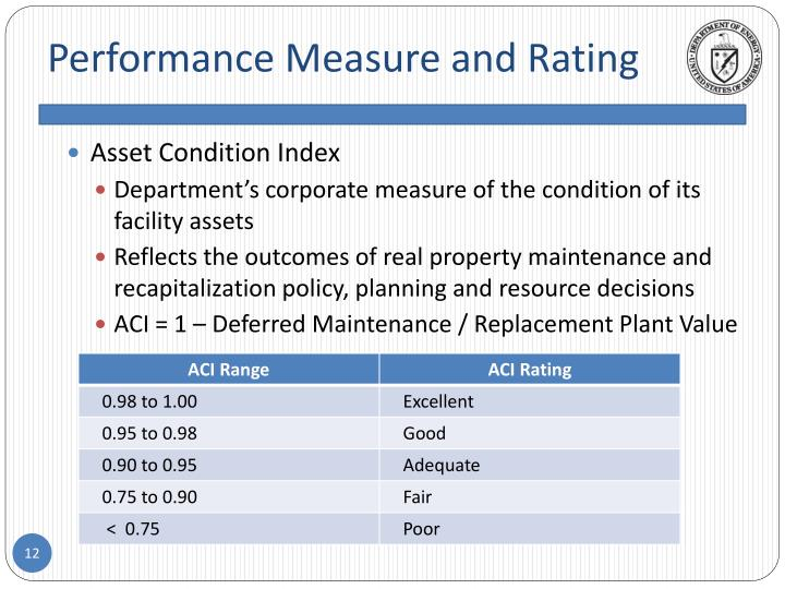 Performance Measure and Rating