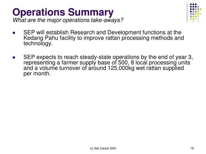 Operations Summary