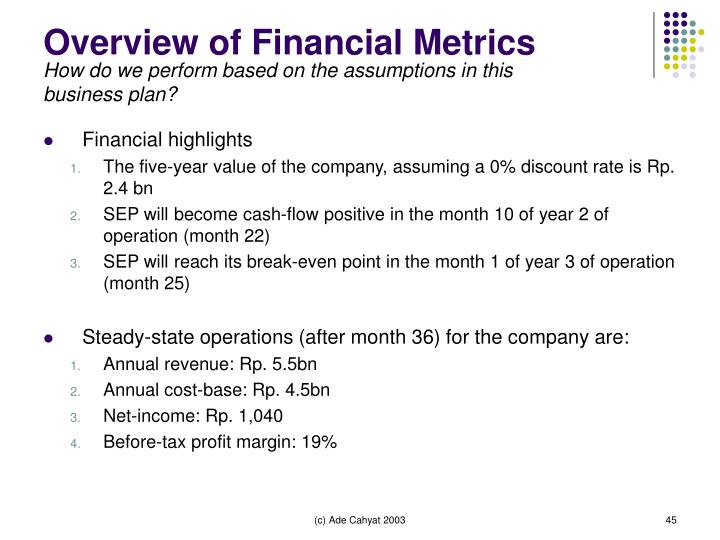 Overview of Financial Metrics
