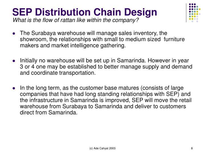 SEP Distribution Chain Design