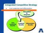 integrated competitive strategy1