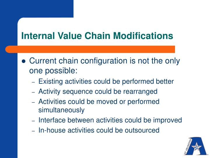 Internal Value Chain Modifications