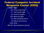 federal computer incident response center 2002
