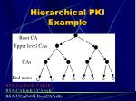 hierarchical pki example
