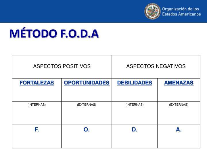 MÉTODO F.O.D.A
