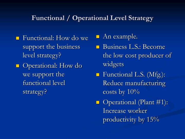 Functional: How do we support the business level strategy?