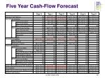 five year cash flow forecast
