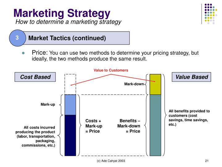 Market Tactics (continued)