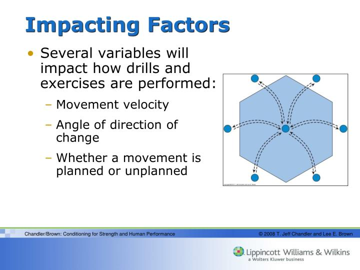 Impacting Factors
