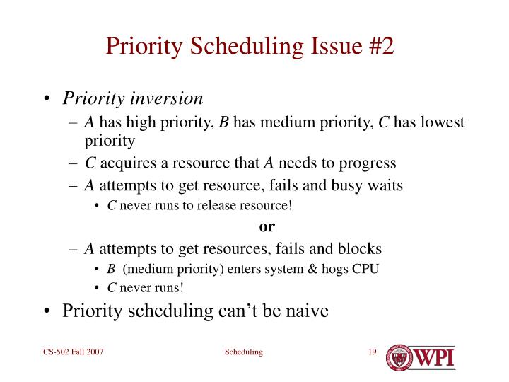 Priority Scheduling Issue #2