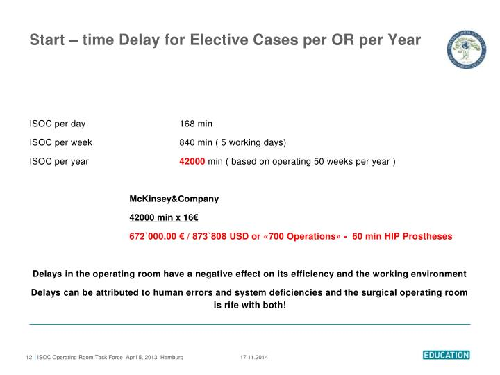 Start – time Delay for Elective Cases per OR per Year