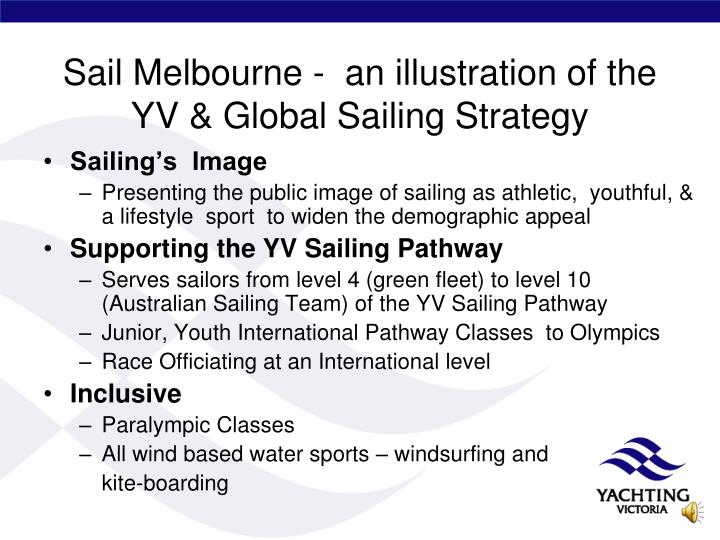 Sail Melbourne -  an illustration of the YV & Global Sailing Strategy