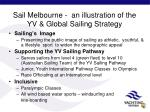 sail melbourne an illustration of the yv global sailing strategy