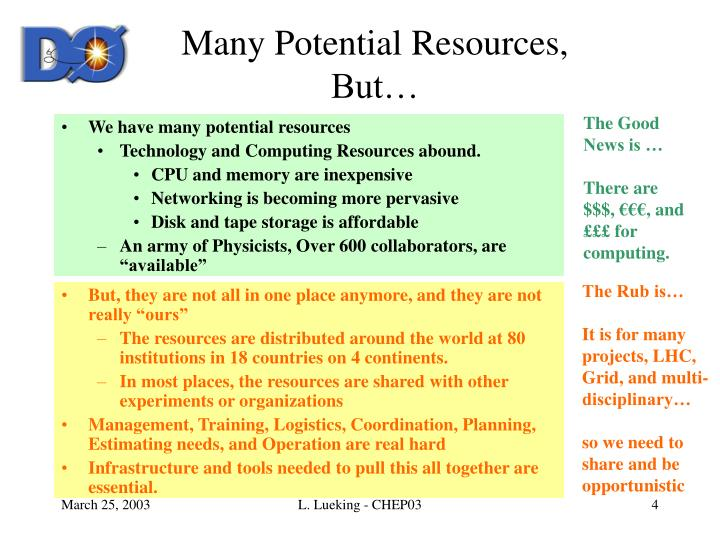 Many Potential Resources, But…