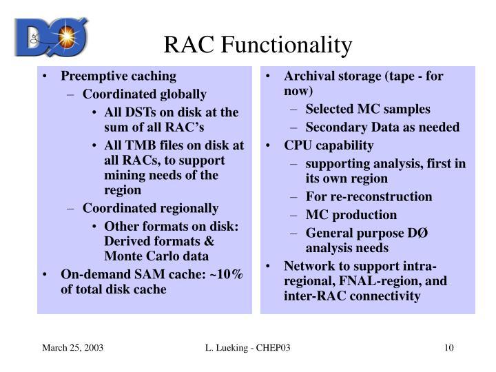 RAC Functionality