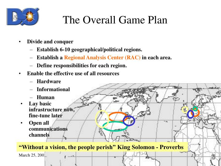 The Overall Game Plan