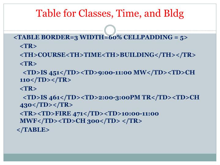 Table for Classes, Time, and Bldg