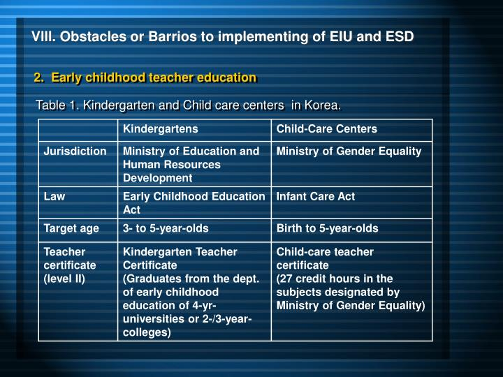 2.  Early childhood teacher education