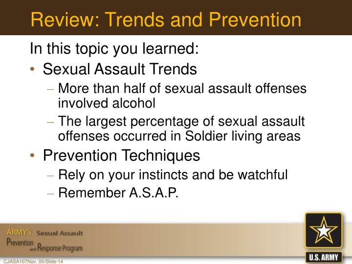 Review: Trends and Prevention