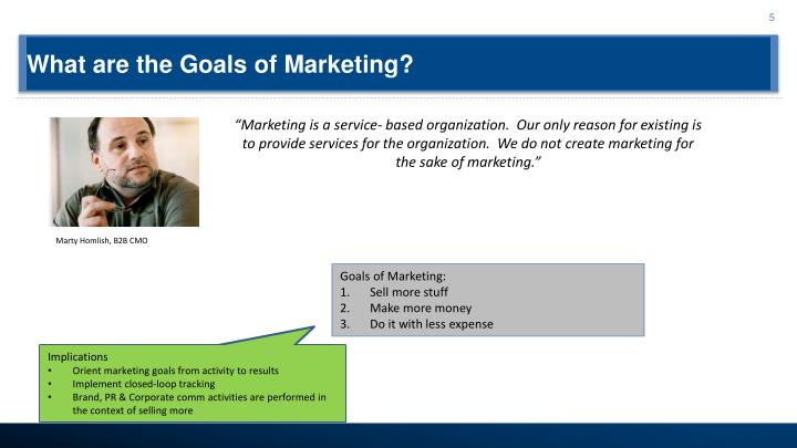 What are the Goals of Marketing?
