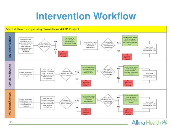 Intervention Workflow