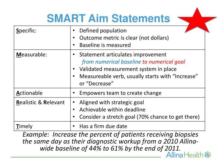 SMART Aim Statements