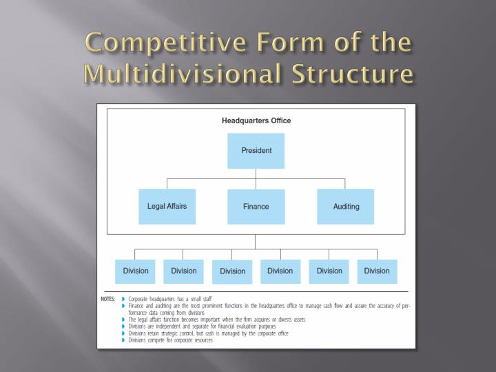 Competitive Form of the Multidivisional Structure