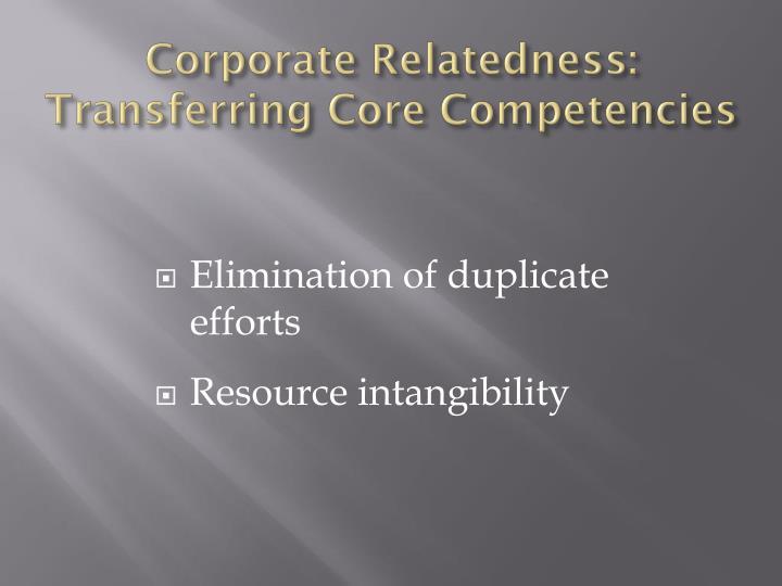 Corporate Relatedness: