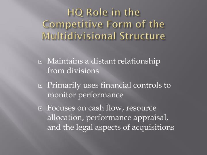 HQ Role in the