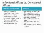 inflectional affixes vs derivational affixes1