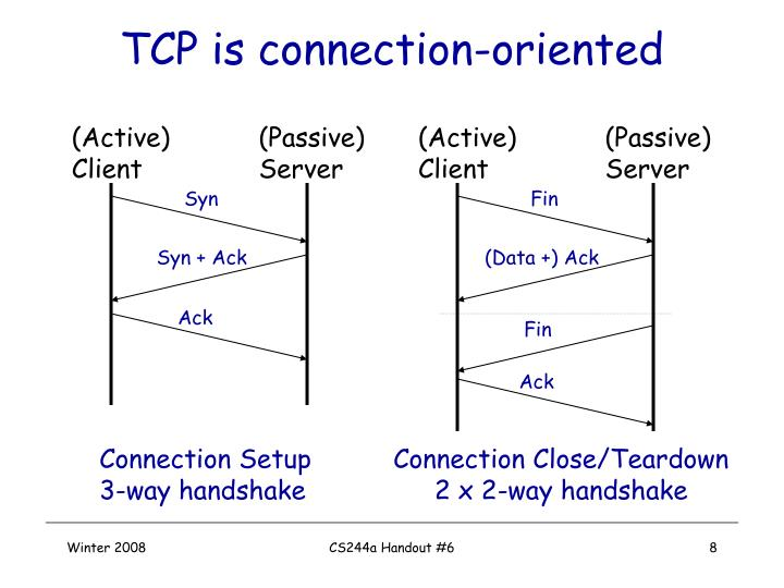 TCP is connection-oriented