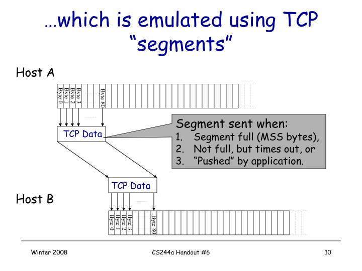 """…which is emulated using TCP """"segments"""""""