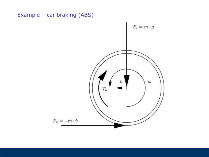 Example – car braking (ABS)
